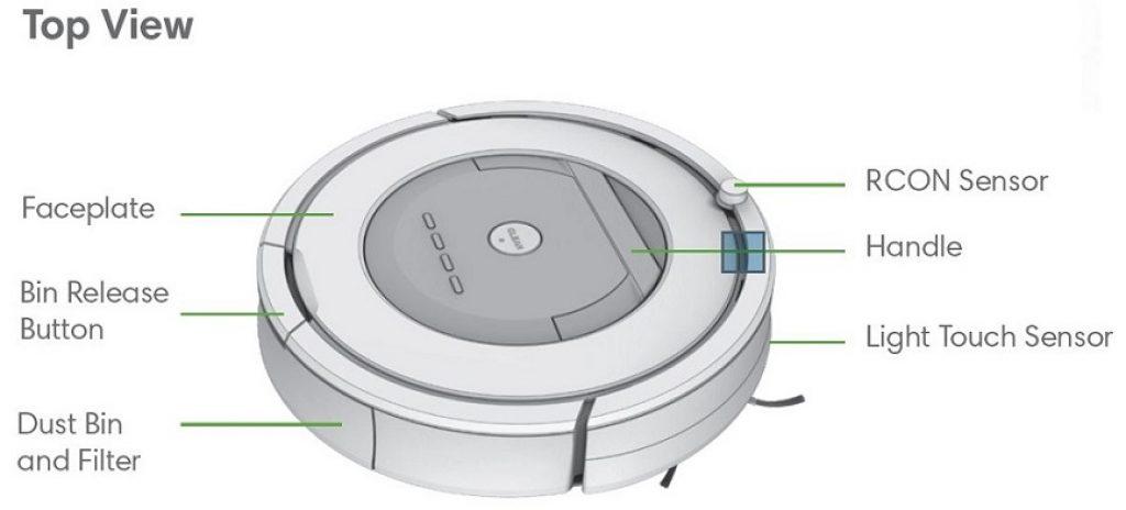 Irobot Roomba 860 Review Best Vacuum Cleaner